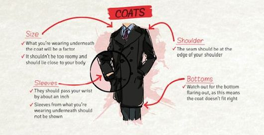 guide for coat