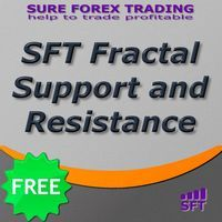 Sft Fractal Support And Resistance Forex Indicator For Mt4 Sure