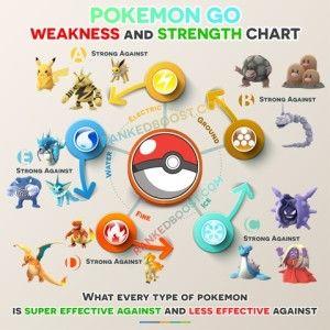 pokemon-go-type-chart