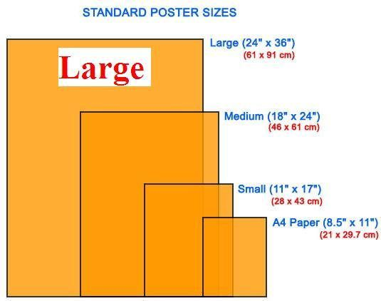 Large Poster 24 X 36 Inches 610 X 910 Mm Standard Poster Size