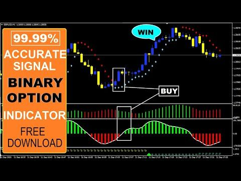 Investor binary options indicator mt4 2400 xt mining bitcoins