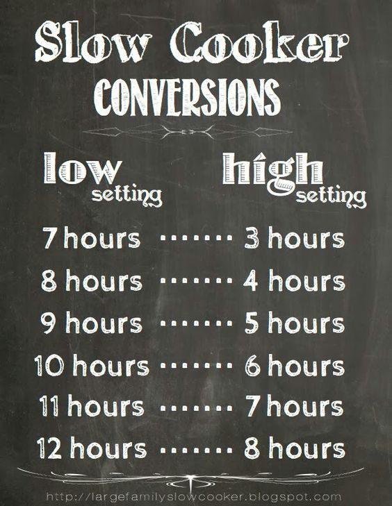 Conversion for slow cooker Favorite Recipes Pinterest - time conversion chart