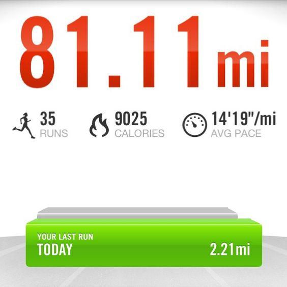 #nikeplus #nikefreerun #makeitcount #fitness #fitnesswomen #getfit #irun #exercise #miles #cardio #kilometers #instadaily #igersoftheday #tagforlikes #igaddict #nikeplus #nikefreerun #makeitcount #fitness #fitnesswomen #getfit #irun #exercise #miles #cardio #kilometers #instadaily #igersoftheday #tagforlikes #igaddict