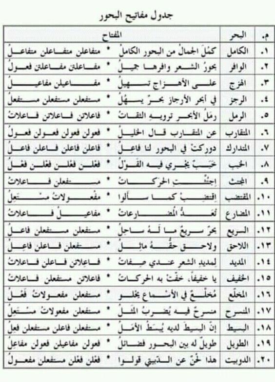 Pin By Hassan Ibrahim On Mens Fashion Arabic Language Learn Arabic Language Islamic Phrases