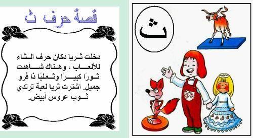 حرف وقصة لتعليم الاطفال حروف الهجاء مجلة الاطفال وا Arabic Alphabet For Kids Arabic Kids Islamic Kids Activities