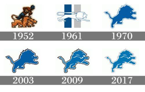 Detroit Lions Logo History Detroit Lions Logo Detroit Lions Detroit Lions Football