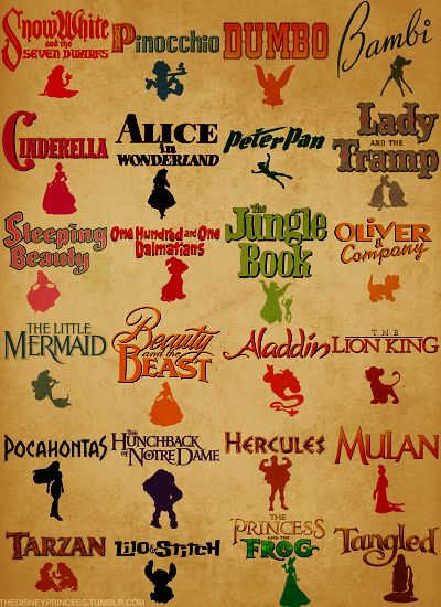 Disney movies I would like to point out they are in order by release date =]