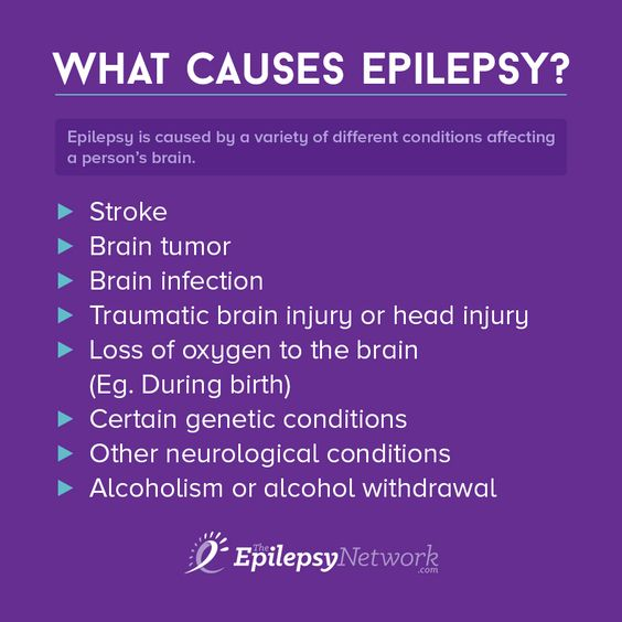 ‎Epilepsy‬ is caused by a variety of different conditions affecting a person's brain! Do you know the cause of your or the person you knows' epilepsy?