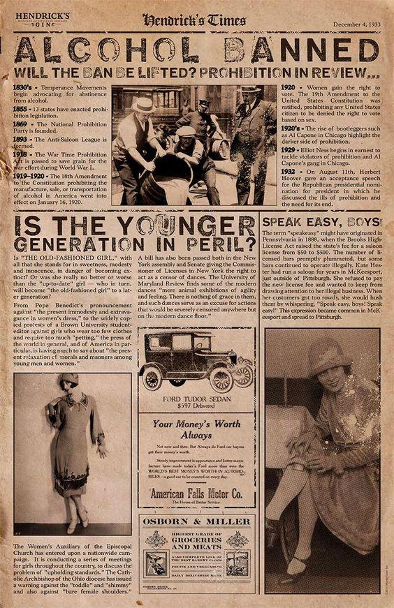 Prohibition dates in Australia