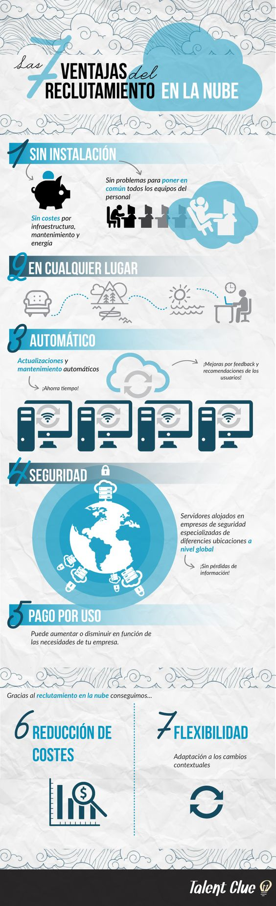 #Infografia #Curiosidades Reclutamiento en la Nube. #TAVnews: