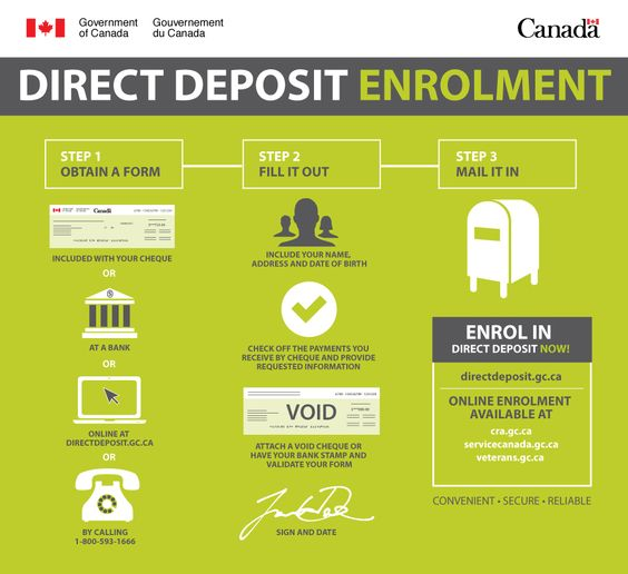 Pewgsc Dd Enrolment Infographic En V For Canadians Direct