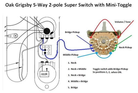 3399cf75090e73c6a1b09f69fe0cc006 gears pin by isaac lee on 6 gears pinterest mick jagger oak grigsby 4 way switch wiring diagram at love-stories.co