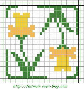 biscornu chart: