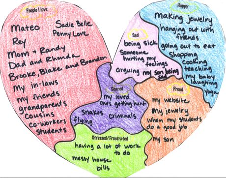 Feelings heart.. this website has a LOT of ideas for kids with autism/social skills