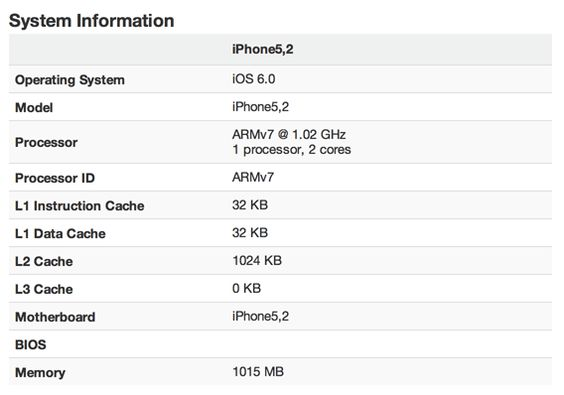 Benchmark: iPhone 5 diventa lo smartphone più potente in commercio batte il Samsung Galaxy S3!