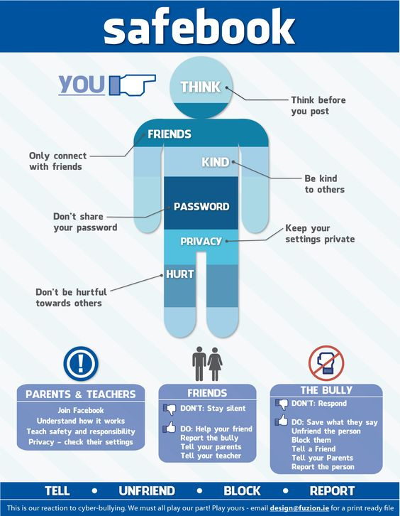 #DeleteCyberbullying Safebook-online-guidelines & 5 tips for parents & Physical Social Verbal Cyber… Bullying...