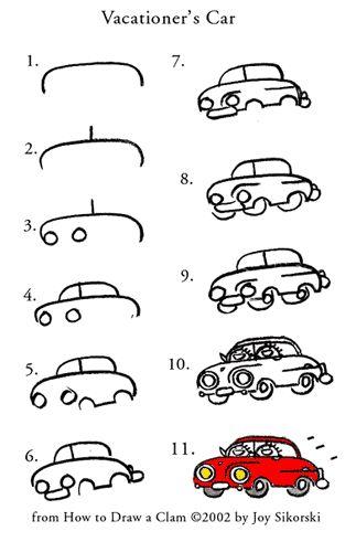 great how to draw Artist - Joy Sikorski