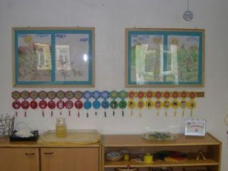Montessori on pinterest for Raumgestaltung nach infans