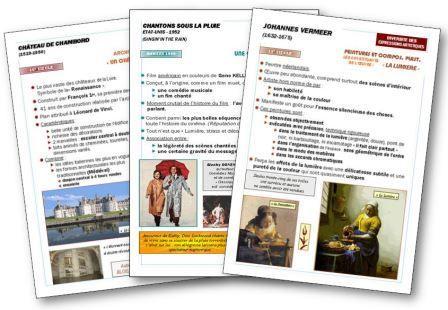Fiches se référent à la liste d'exemples d'œuvres en histoire des arts