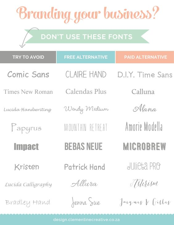 your fonts free alternative dating