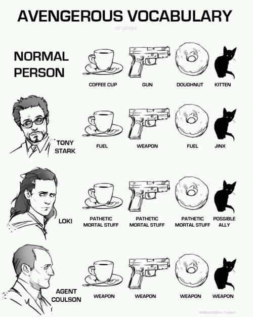 Stark terms.