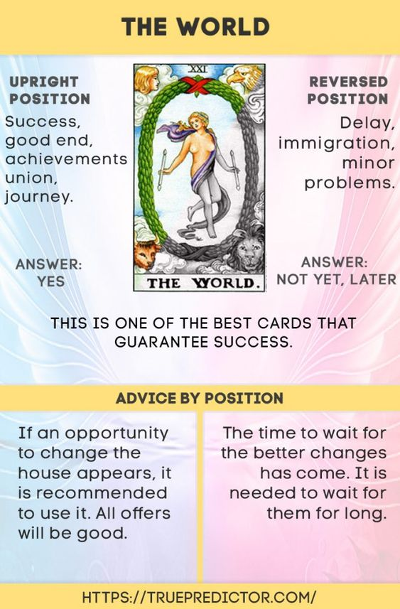The World Tarot Card Meaning In Future Love And Career Readings The World Tarot Card The World Tarot Tarot Card Meanings