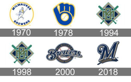 Milwaukee Brewers Logo Brewer Logo Milwaukee Brewers Brewers