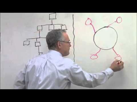 ▶ A New Way to Accelerate Strategy Implementation - YouTube