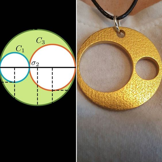 It's time for another edition of the science behind the jewelry! This geometric necklace is inspired by Mohr's circle and is 3D printed in gold steel. Mohrs circle named for Christian Mohr is a way many engineers show normal and shear stress visually.  Stress is technically defined asthe force applied divided by the cross sectional area seeing the force. Mohrs circle can be applied to both 2D and 3D stress by changing the number of circles drawn in the plot.  #mechanicalengineering…