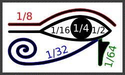 L'Oeil d'Horus et le nombre d'or