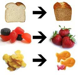 #Healthy Back to #School Snack Options and Tips