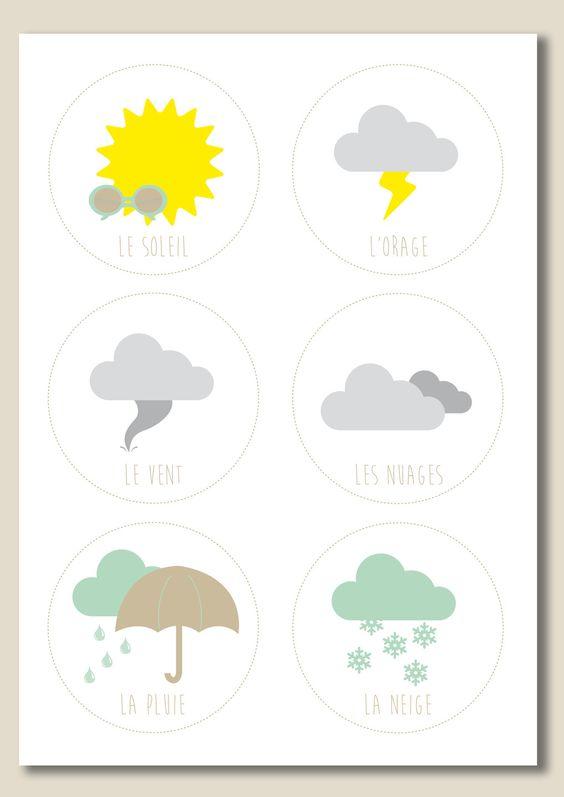 affiche poster pour chambre pour apprendre aux enfants les saisons a4 chambre d - Chambre D Enfant De5 Ans