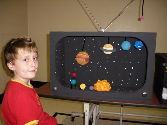 school science project solar system - photo #31