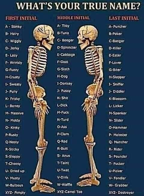 Pin On Skeletons In The Closet