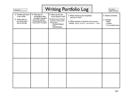 Writing Portfolio Log for Hands-on Review and Digital Logging Page - lpo template word