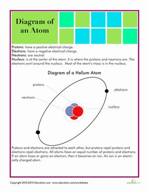 worksheets free worksheets and atoms on pinterest. Black Bedroom Furniture Sets. Home Design Ideas