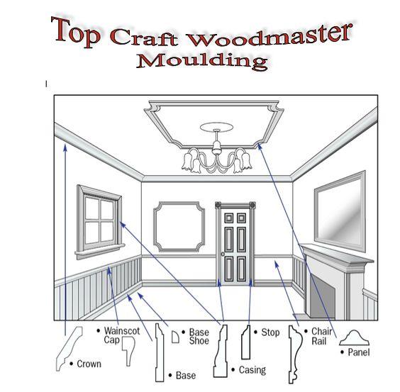 Topcraft Wood Mouldings- Calgary