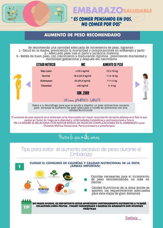Embarazo saludable , aumento de peso recomendado
