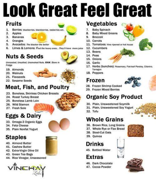 Look Great Feel Great: Health Food, Health Fitness, Food List, Healthyfood, Grocery List, Healthy Eating, Healthy Food