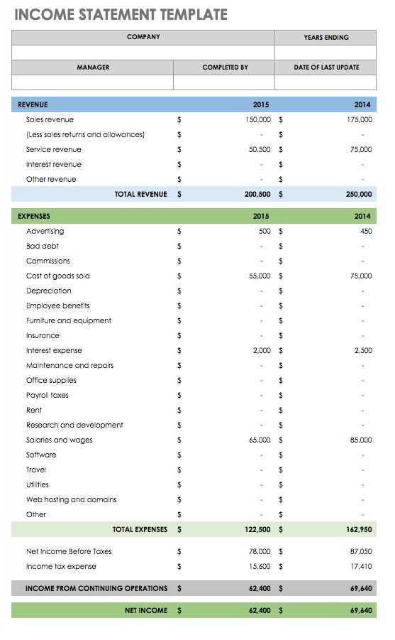 Free Cash Flow Statement Templates Smartsheet Cash Flow Statement Statement Template Financial Statement Analysis