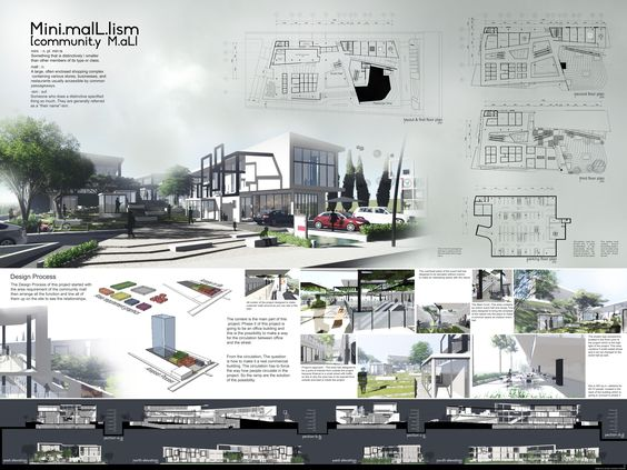 Community mall design project in faculty of architecture for Projet architecture pdf