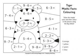 Tiger Maths Facts Colouring Page Tiger Birthday Party