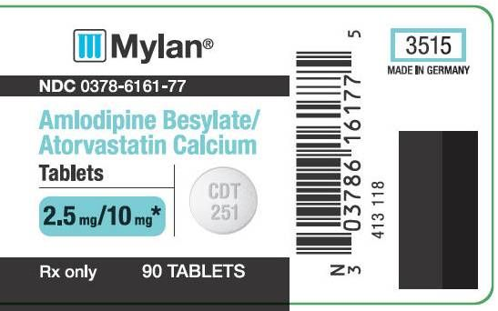 Full List Of All Atorvastatin Recalls Fda 2012 2017 With Images