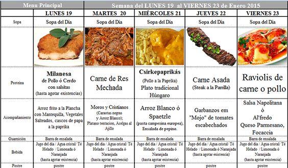 """En este nuevo año deseamos continuar llevando nuestra revolución culinaria a todos ustedes, compartiendo de manera directa e interactiva, nuestros menús semanales para cada día y así poder brindarles una mayorvisión de nuestros excelentes productos y servicios en el comedor escolarFontán. TU LIKE ES MUY IMPORTANTE PARA NOSOTROS!!!  Te invitamos a darle """"Like"""" a nuestra página en Facebook:https://www.facebook.com/ElComedorEscolar, y a seguirnos en todas nuestras redes sociales; haciendo…"""