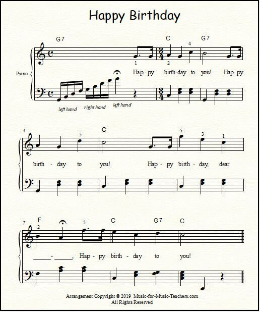 Happy Birthday Piano Music With Basic Chords In The Left Hand At