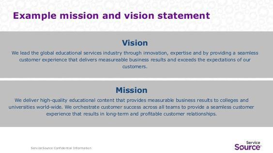 Image result for vision statement examples for customer service - example method statements