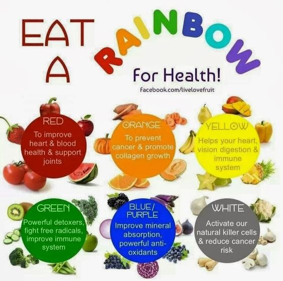 Eat the #Rainbow