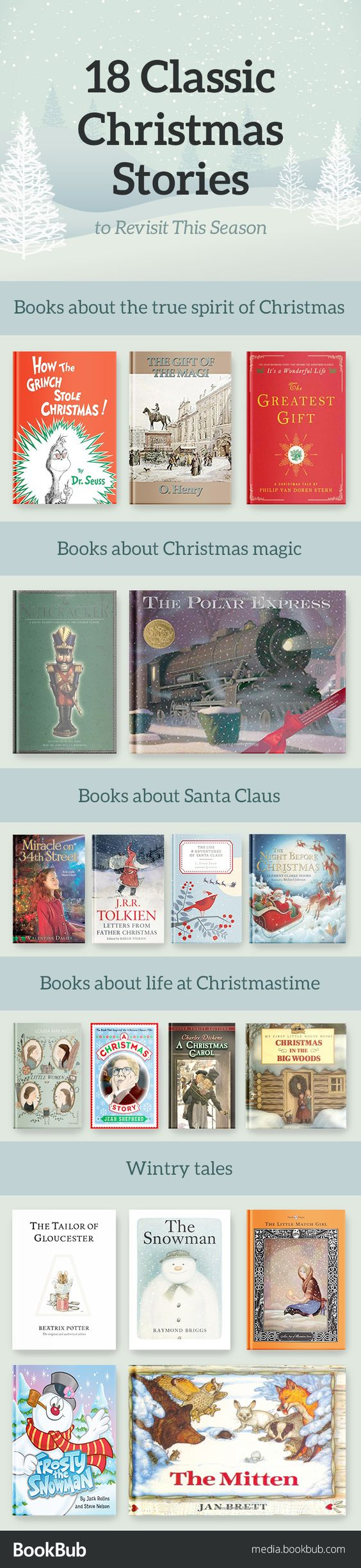 18 Classic Christmas Stories to Revisit This Season