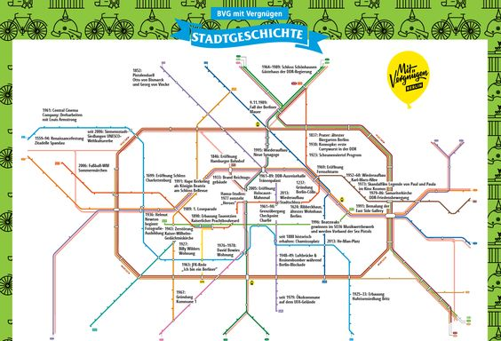 Wichtige geschichtsträchtige Orte in Berlin, die ihr mit den Öffentlichen, Bus und Bahn erreicht.