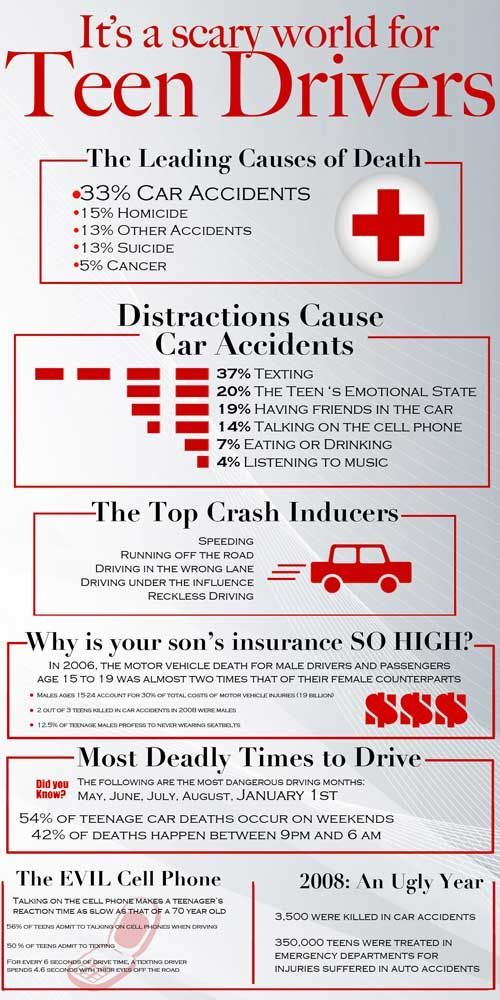 Pin On Motoring Knowledge And Tips Car Accident Essays